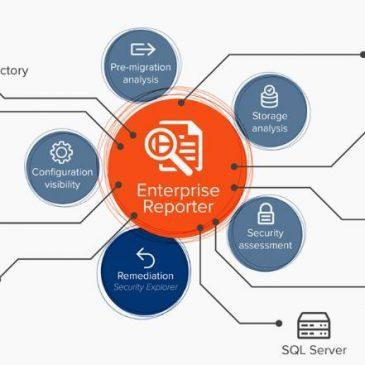Pridobite oceno varnosti in skladnosti Microsoftovega okolja