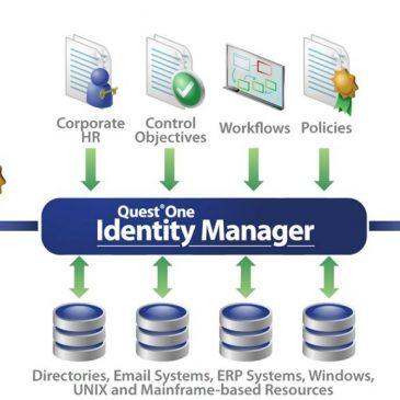 Upravljanje uporabniških identitet